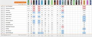 cox plate betting 20131024 bookies