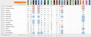 cox plate betting 20131024 bookies