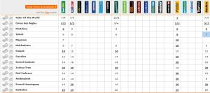 20140526_Coronation_Cup_Betting