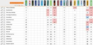 20140530_French_Derby_Betting