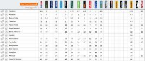 20141023_Cox_Plate_Betting