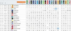 20141031_BC_Sprint_Betting