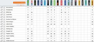 20141129_HKS_Betting