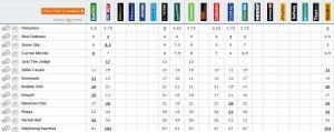 20141129_HKV_betting