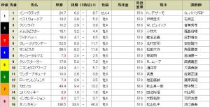 20141206_Champions_Cup_Betting