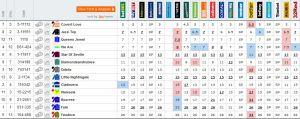 20151003_Opera_Betting