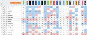 20151023_Cox_Plate_Betting