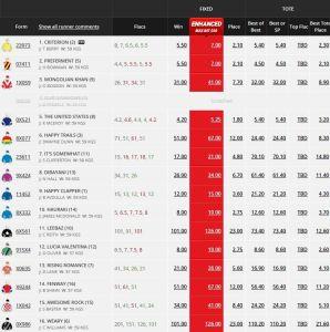 20160408_QE_Stakes_Betting